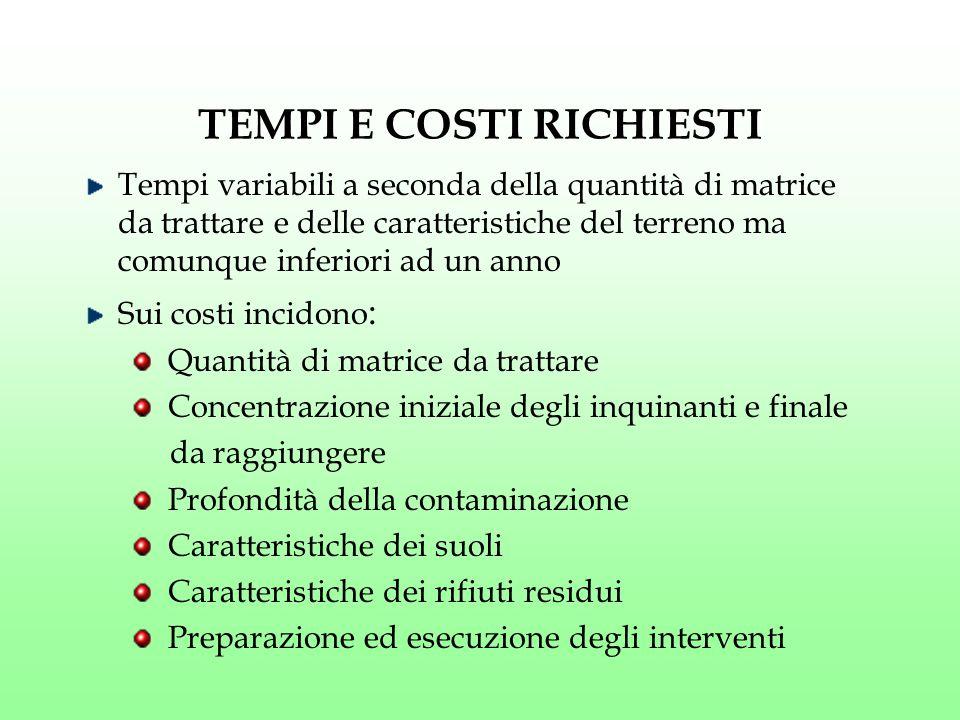 TEMPI E COSTI RICHIESTI Tempi variabili a seconda della quantità di matrice da trattare e delle caratteristiche del terreno ma comunque inferiori ad u