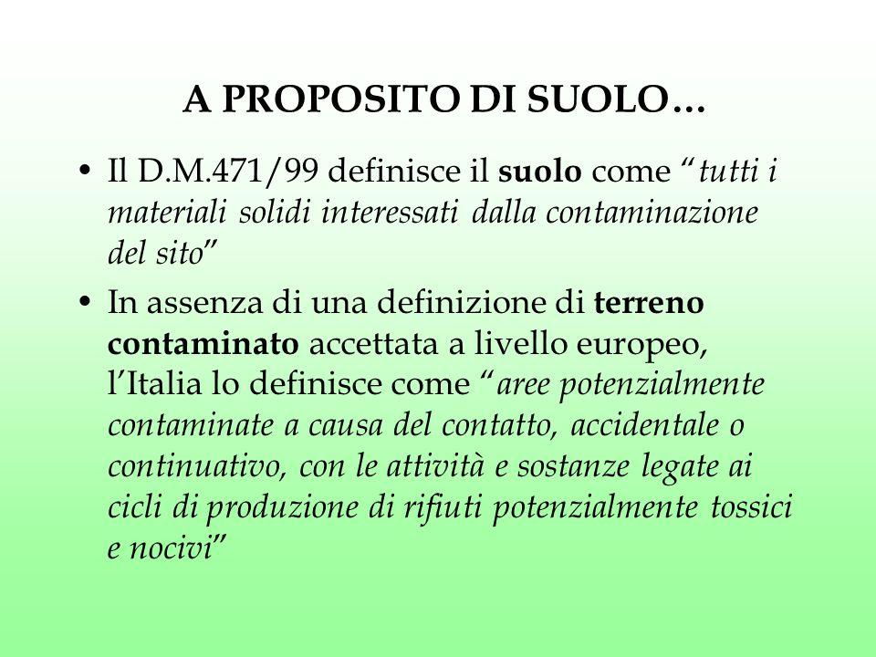 """A PROPOSITO DI SUOLO… Il D.M.471/99 definisce il suolo come """" tutti i materiali solidi interessati dalla contaminazione del sito """" In assenza di una d"""