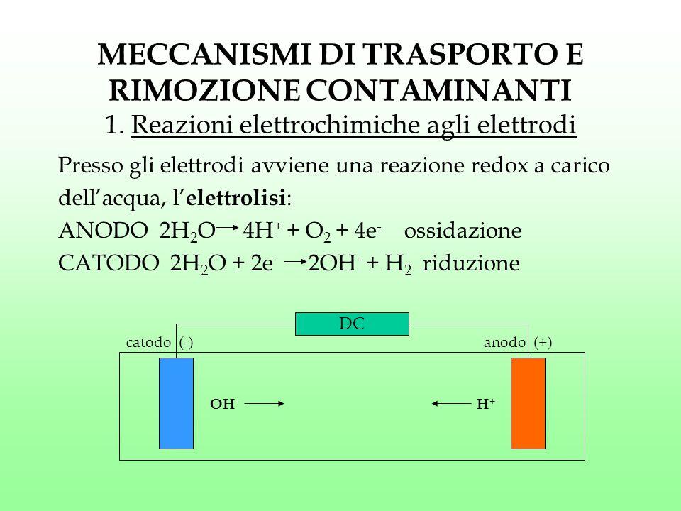 MECCANISMI DI TRASPORTO E RIMOZIONE CONTAMINANTI 1. Reazioni elettrochimiche agli elettrodi Presso gli elettrodi avviene una reazione redox a carico d