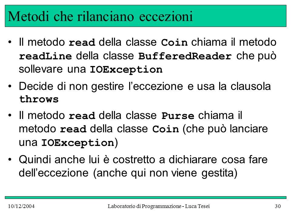 10/12/2004Laboratorio di Programmazione - Luca Tesei30 Metodi che rilanciano eccezioni Il metodo read della classe Coin chiama il metodo readLine della classe BufferedReader che può sollevare una IOException Decide di non gestire l'eccezione e usa la clausola throws Il metodo read della classe Purse chiama il metodo read della classe Coin (che può lanciare una IOException ) Quindi anche lui è costretto a dichiarare cosa fare dell'eccezione (anche qui non viene gestita)