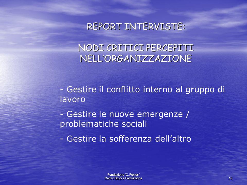 """Fondazione """"C. Feyles"""" Centro Studi e Formazione 10 REPORT INTERVISTE: NODI CRITICI PERCEPITI NELL'ORGANIZZAZIONE - Gestire il conflitto interno al gr"""