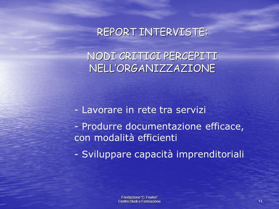 """Fondazione """"C. Feyles"""" Centro Studi e Formazione 11 REPORT INTERVISTE: NODI CRITICI PERCEPITI NELL'ORGANIZZAZIONE - Lavorare in rete tra servizi - Pro"""