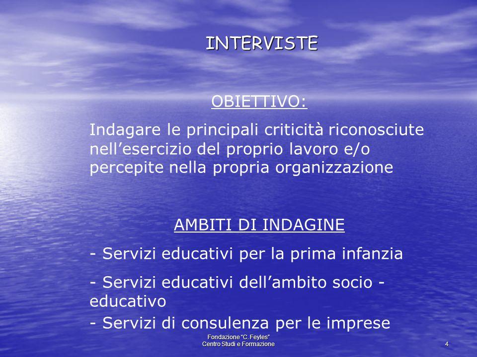 Fondazione C.