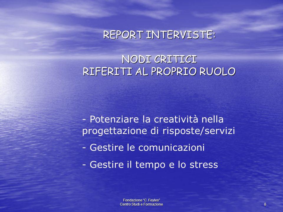 """Fondazione """"C. Feyles"""" Centro Studi e Formazione 8 REPORT INTERVISTE: NODI CRITICI RIFERITI AL PROPRIO RUOLO - Potenziare la creatività nella progetta"""