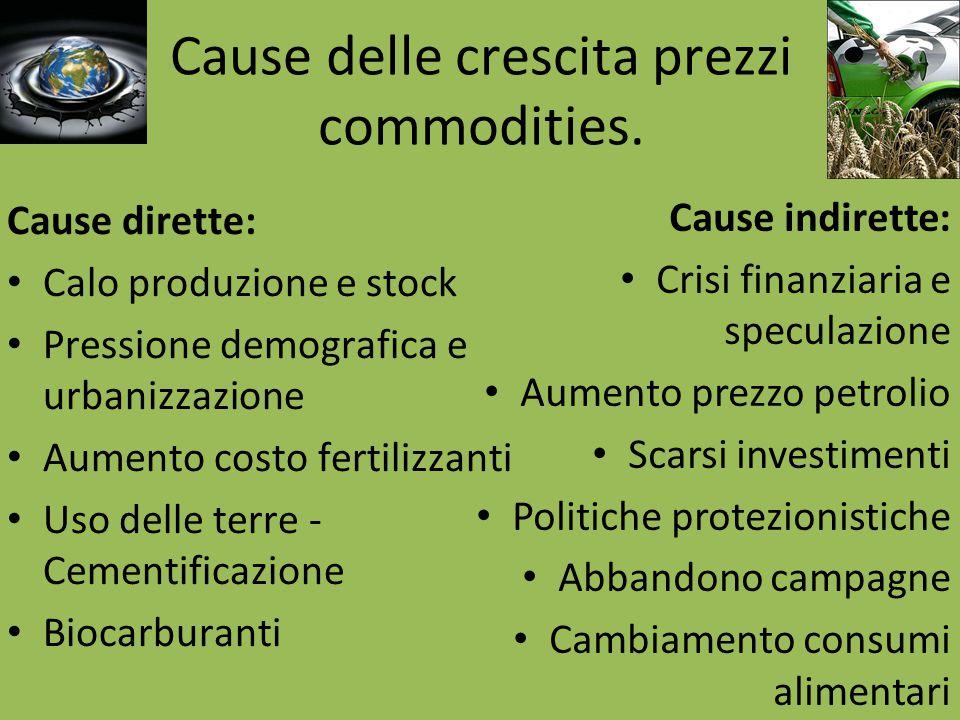 Cause delle crescita prezzi commodities. Cause dirette: Calo produzione e stock Pressione demografica e urbanizzazione Aumento costo fertilizzanti Uso