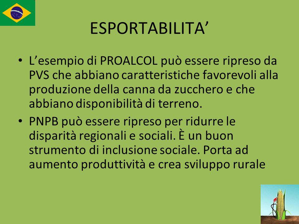 ESPORTABILITA' L'esempio di PROALCOL può essere ripreso da PVS che abbiano caratteristiche favorevoli alla produzione della canna da zucchero e che ab
