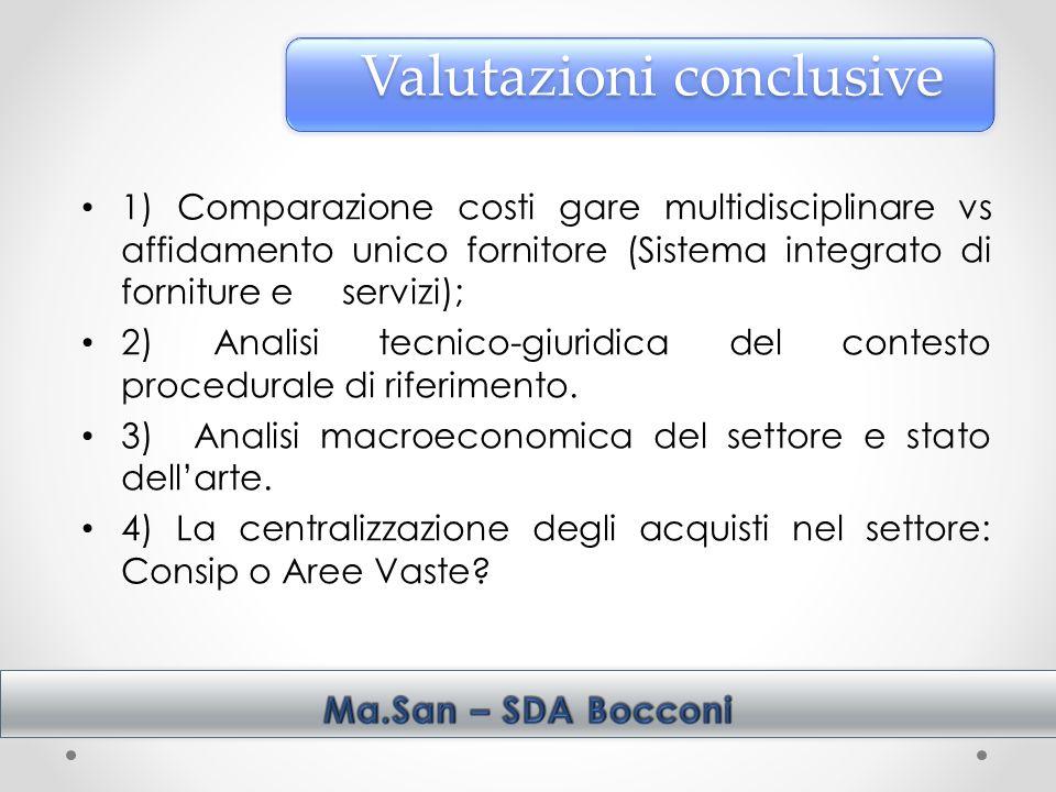 1) Comparazione costi gare multidisciplinare vs affidamento unico fornitore (Sistema integrato di forniture e servizi); 2) Analisi tecnico-giuridica del contesto procedurale di riferimento.