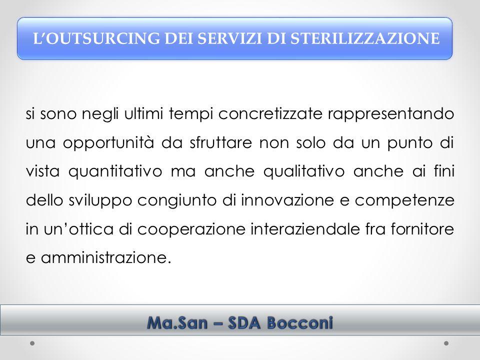  D.lgs.163/06  Simap Europa  Anac  Stazioni appaltanti  Assosistema  Ministero della Salute  FARE Fonti