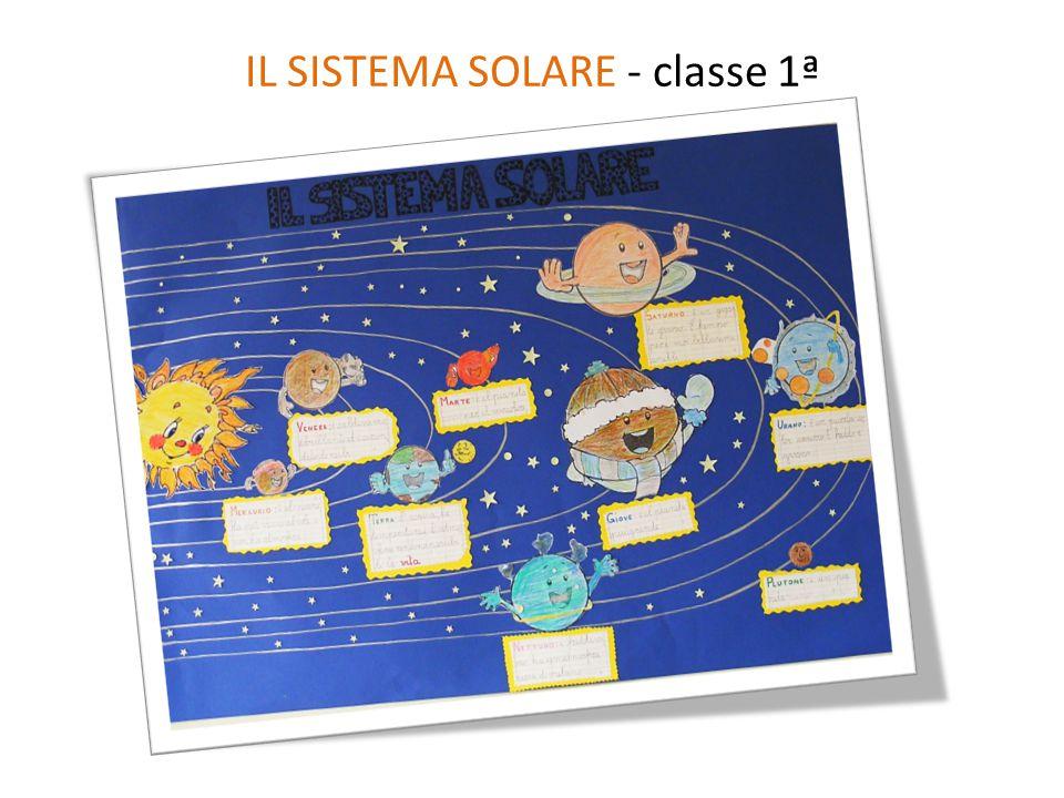 La posizione delle stelle nelle costellazioni ha sollecitato la fantasia dai tempi più antichi.