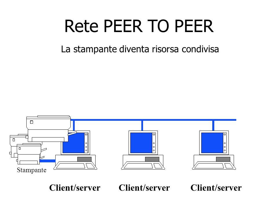 Client/server Stampante Rete PEER TO PEER La stampante diventa risorsa condivisa