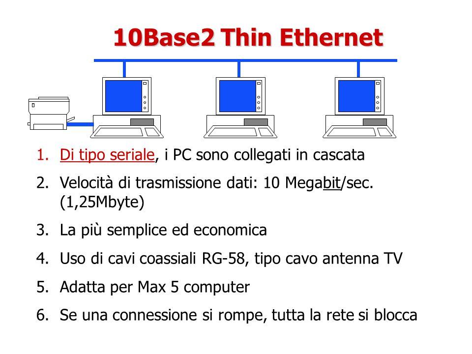 10Base2 Thin Ethernet 1.Di tipo seriale, i PC sono collegati in cascata 2.Velocità di trasmissione dati: 10 Megabit/sec. (1,25Mbyte) 3.La più semplice