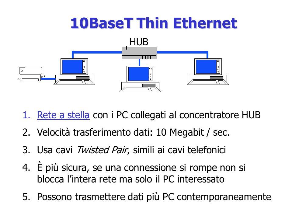 10BaseT Thin Ethernet HUB 1.Rete a stella con i PC collegati al concentratore HUB 2.Velocità trasferimento dati: 10 Megabit / sec. 3.Usa cavi Twisted
