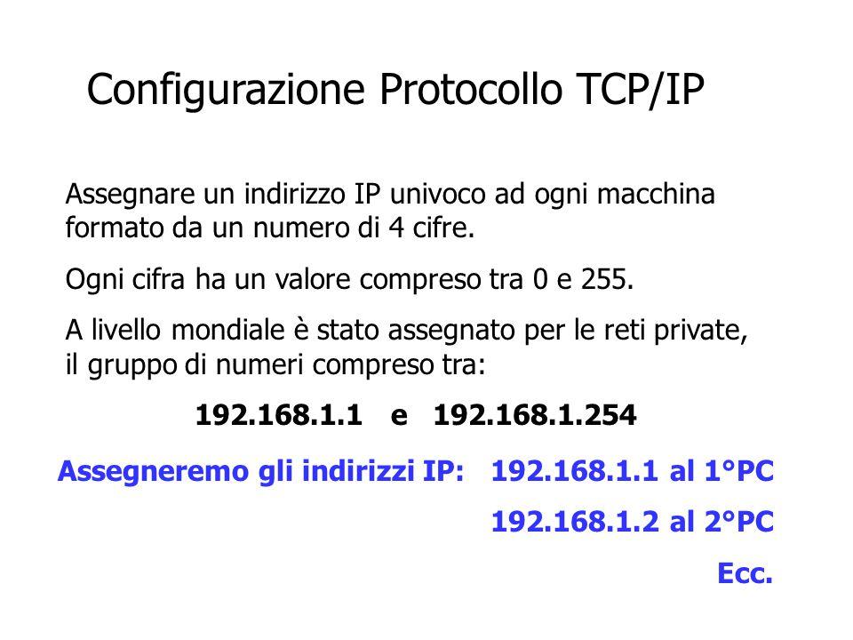Configurazione Protocollo TCP/IP Assegnare un indirizzo IP univoco ad ogni macchina formato da un numero di 4 cifre. Ogni cifra ha un valore compreso