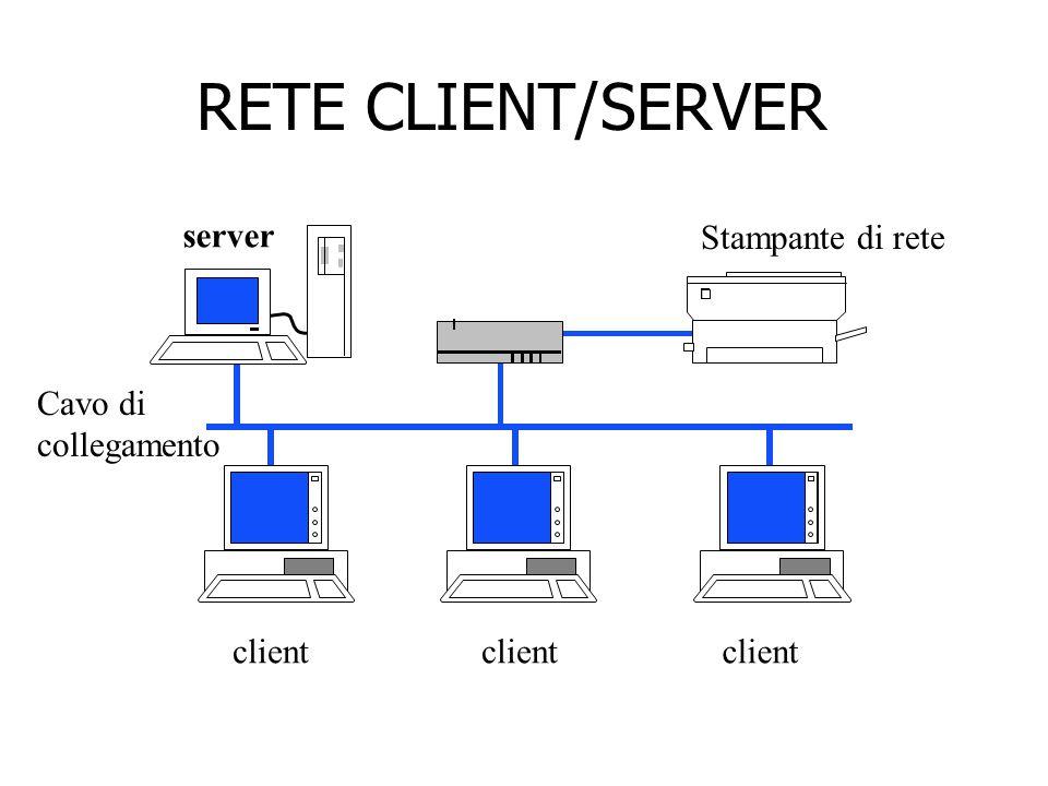 RETE CLIENT/SERVER