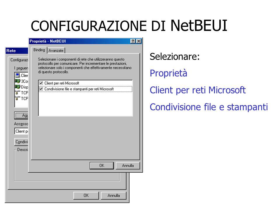 CONFIGURAZIONE DI NetBEUI Selezionare: Proprietà Client per reti Microsoft Condivisione file e stampanti
