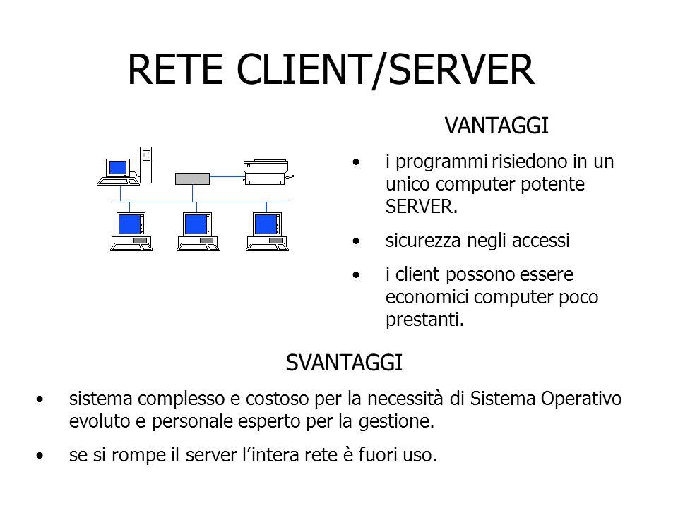 Rete PEER TO PEER Client/server Stampante di rete