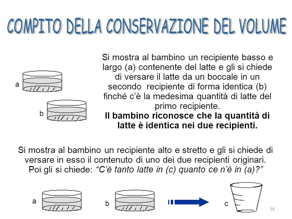 16 b a bc Si mostra al bambino un recipiente basso e largo (a) contenente del latte e gli si chiede di versare il latte da un boccale in un secondo recipiente di forma identica (b) finché c'è la medesima quantità di latte del primo recipiente.