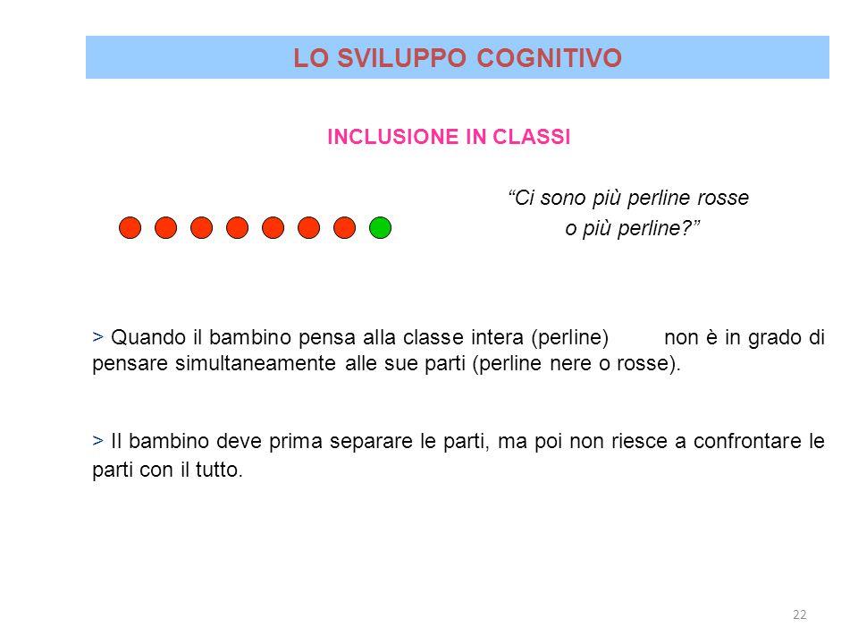 22 LO SVILUPPO COGNITIVO INCLUSIONE IN CLASSI > Quando il bambino pensa alla classe intera (perline) non è in grado di pensare simultaneamente alle sue parti (perline nere o rosse).
