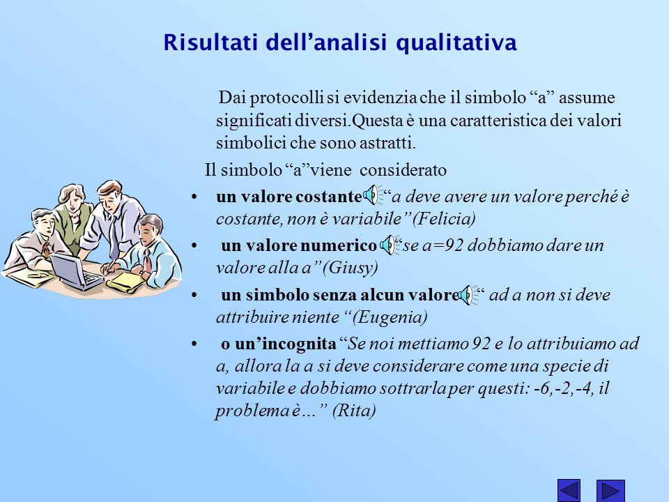 Risultati dell'analisi quantitativa Dall'analisi fattoriale si osserva che le strategie A8 (calcoli algebrici sbagliati) e A11 (calcolo aritmetico con