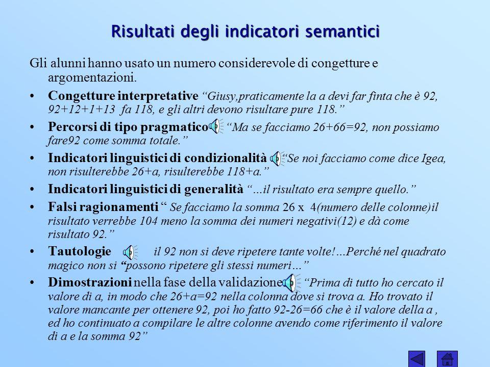 Risultati dell'analisi qualitativa Dai protocolli si evidenzia che il simbolo a assume significati diversi.Questa è una caratteristica dei valori simbolici che sono astratti.