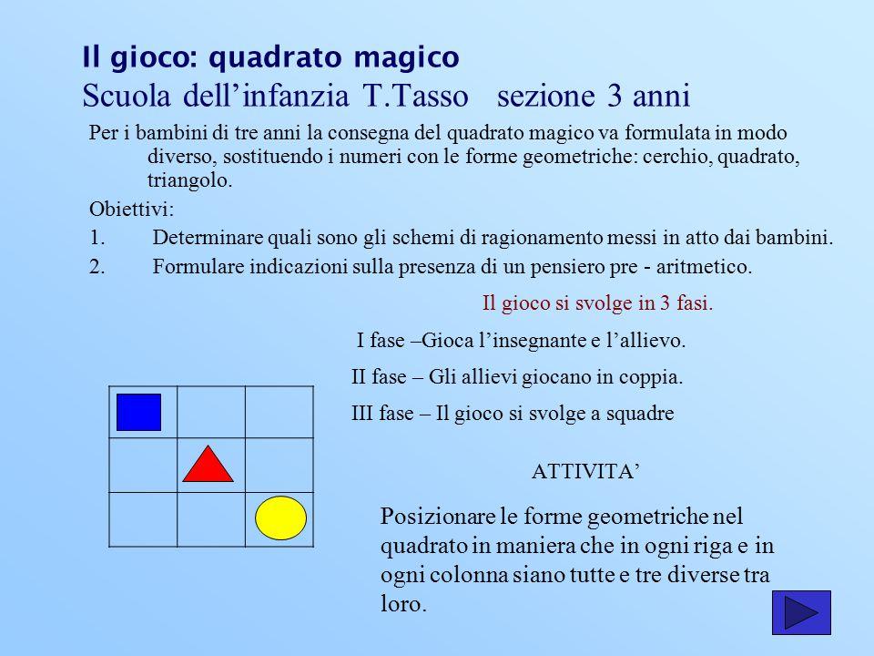 """I docenti appartenenti al primo gruppo hanno eseguito la sperimentazione didattica sulla risoluzione del quadrato magico: """"completare il quadrato inse"""