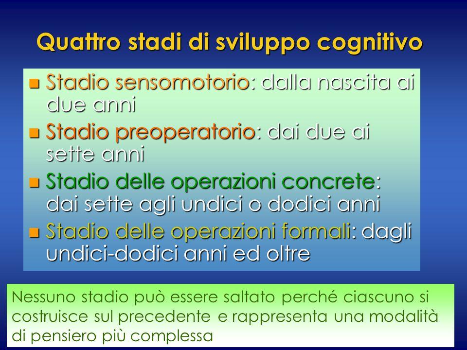 Quattro stadi di sviluppo cognitivo n Stadio sensomotorio: dalla nascita ai due anni n Stadio preoperatorio: dai due ai sette anni n Stadio delle oper