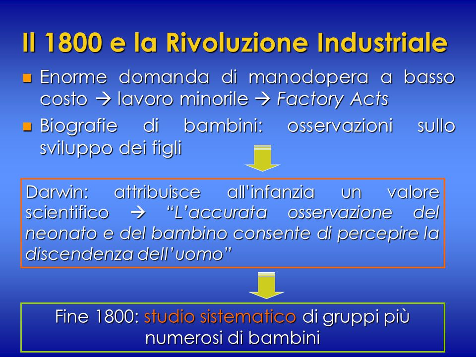 Il 1800 e la Rivoluzione Industriale n Enorme domanda di manodopera a basso costo  lavoro minorile  Factory Acts n Biografie di bambini: osservazion
