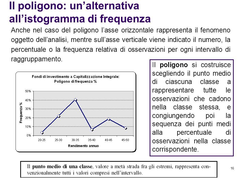16 Il poligono: un'alternativa all'istogramma di frequenza Anche nel caso del poligono l'asse orizzontale rappresenta il fenomeno oggetto dell'analisi