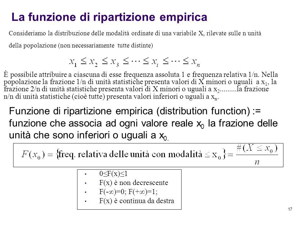 17 La funzione di ripartizione empirica Consideriamo la distribuzione delle modalità ordinate di una variabile X, rilevate sulle n unità della popolaz