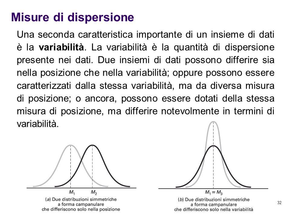 32 Misure di dispersione Una seconda caratteristica importante di un insieme di dati è la variabilità. La variabilità è la quantità di dispersione pre