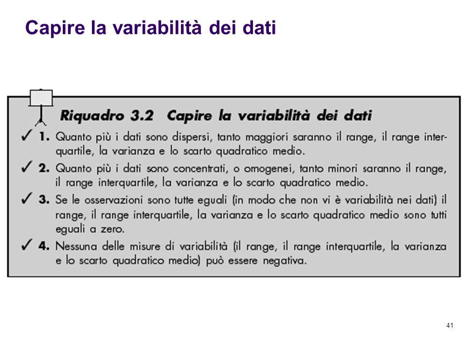 41 Capire la variabilità dei dati