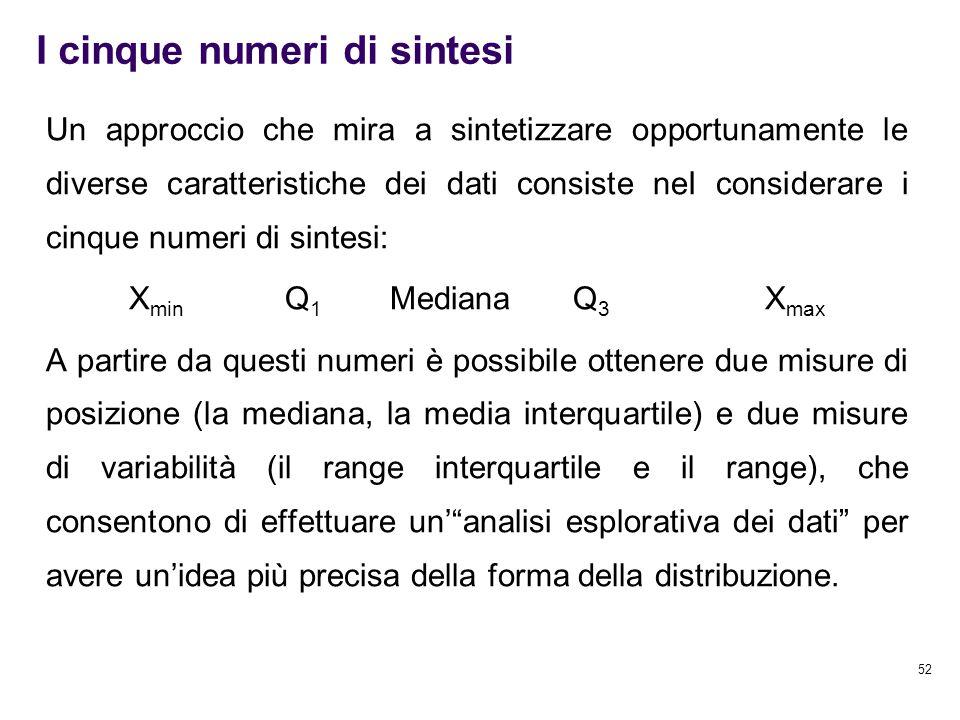 52 Un approccio che mira a sintetizzare opportunamente le diverse caratteristiche dei dati consiste neI considerare i cinque numeri di sintesi: X min