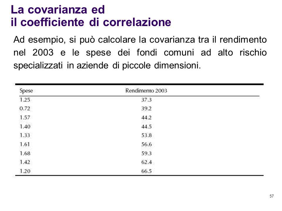 57 La covarianza ed il coefficiente di correlazione Ad esempio, si può calcolare la covarianza tra il rendimento nel 2003 e le spese dei fondi comuni