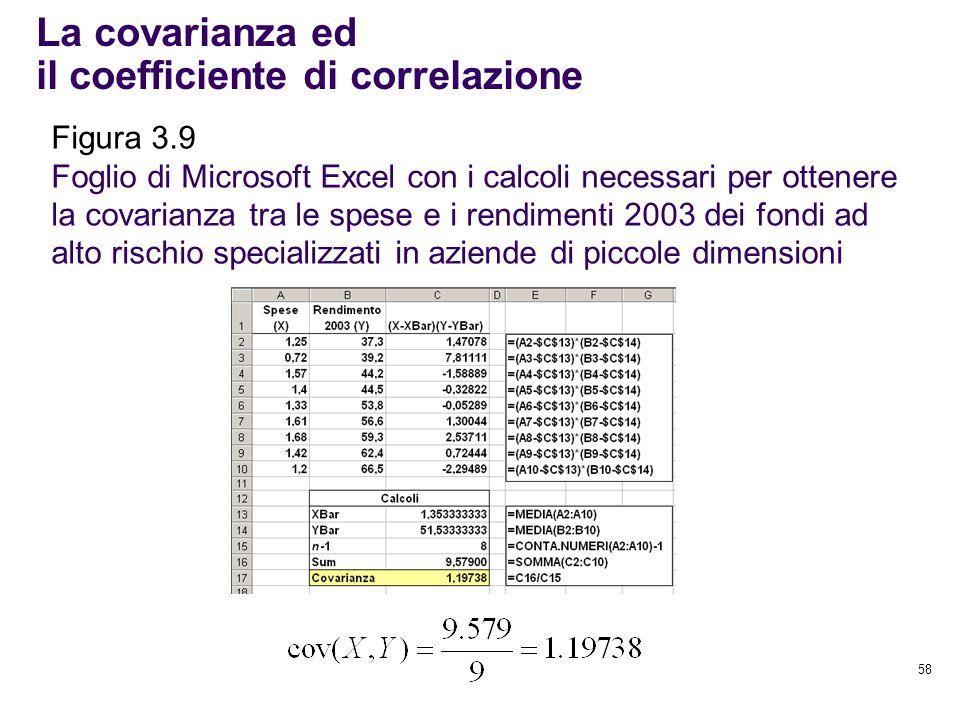 58 La covarianza ed il coefficiente di correlazione Figura 3.9 Foglio di Microsoft Excel con i calcoli necessari per ottenere la covarianza tra le spe