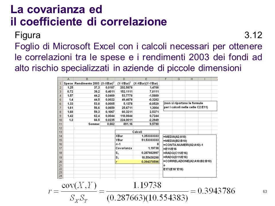 63 La covarianza ed il coefficiente di correlazione Figura 3.12 Foglio di Microsoft Excel con i calcoli necessari per ottenere le correlazioni tra le