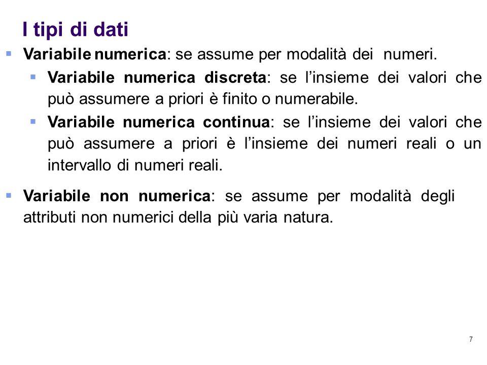7 I tipi di dati  Variabile numerica: se assume per modalità dei numeri.  Variabile numerica discreta: se l'insieme dei valori che può assumere a pr