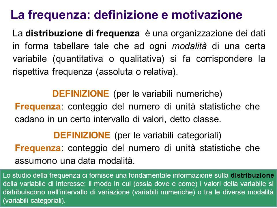 8 La frequenza: definizione e motivazione Lo studio della frequenza ci fornisce una fondamentale informazione sulla distribuzione della variabile di i