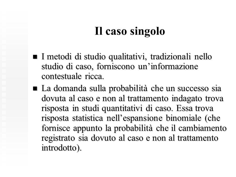 Il caso singolo I metodi di studio qualitativi, tradizionali nello studio di caso, forniscono un'informazione contestuale ricca. I metodi di studio qu