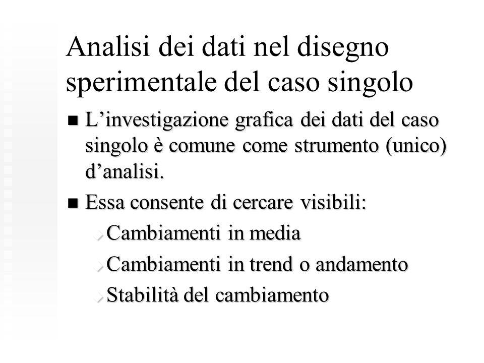 Analisi dei dati nel disegno sperimentale del caso singolo L'investigazione grafica dei dati del caso singolo è comune come strumento (unico) d'analis