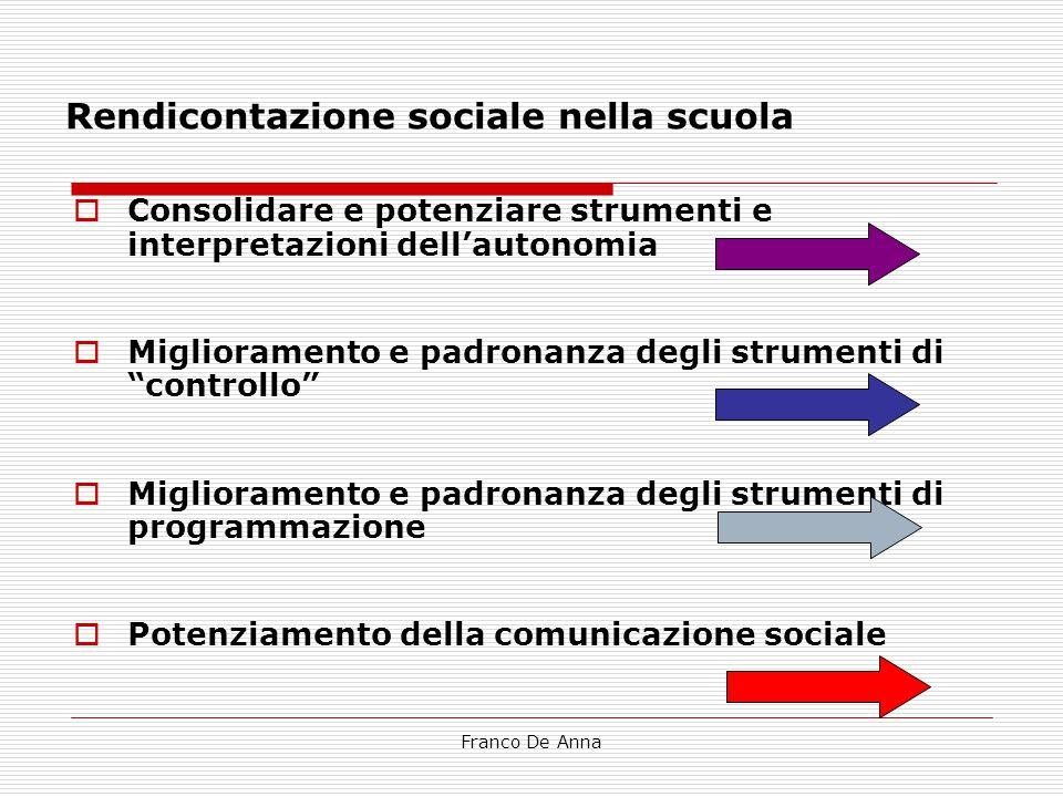 Franco De Anna Rendicontazione sociale nella scuola  Consolidare e potenziare strumenti e interpretazioni dell'autonomia  Miglioramento e padronanza