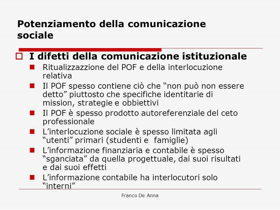 Franco De Anna Potenziamento della comunicazione sociale  I difetti della comunicazione istituzionale Ritualizzazzione del POF e della interlocuzione