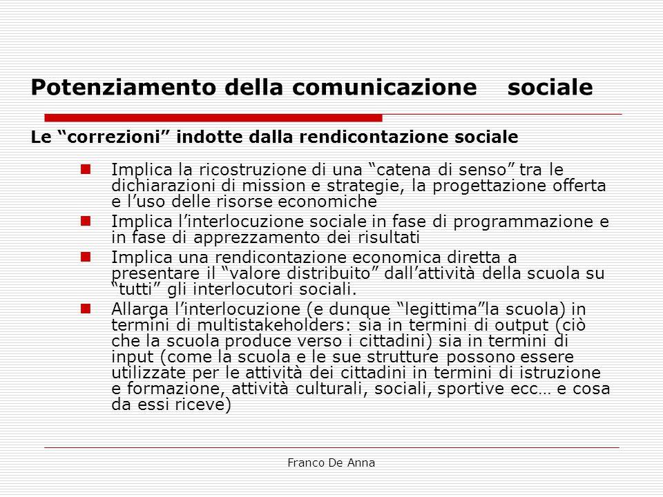 """Franco De Anna Potenziamento della comunicazione sociale Implica la ricostruzione di una """"catena di senso"""" tra le dichiarazioni di mission e strategie"""