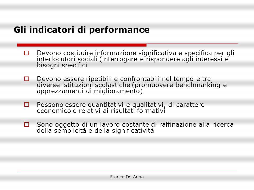 Franco De Anna Gli indicatori di performance  Devono costituire informazione significativa e specifica per gli interlocutori sociali (interrogare e r