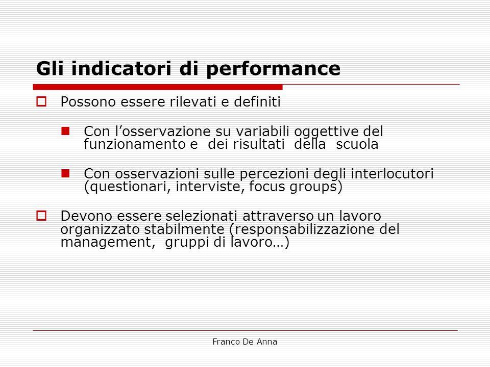 Franco De Anna Gli indicatori di performance  Possono essere rilevati e definiti Con l'osservazione su variabili oggettive del funzionamento e dei ri