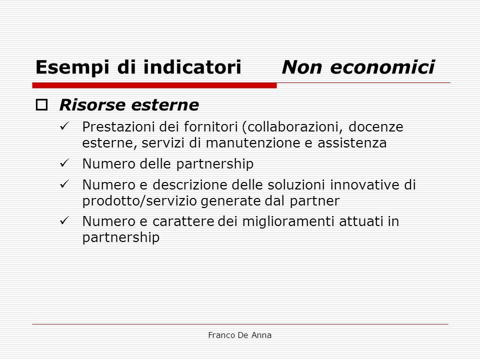 Franco De Anna Esempi di indicatori Non economici  Risorse esterne Prestazioni dei fornitori (collaborazioni, docenze esterne, servizi di manutenzion