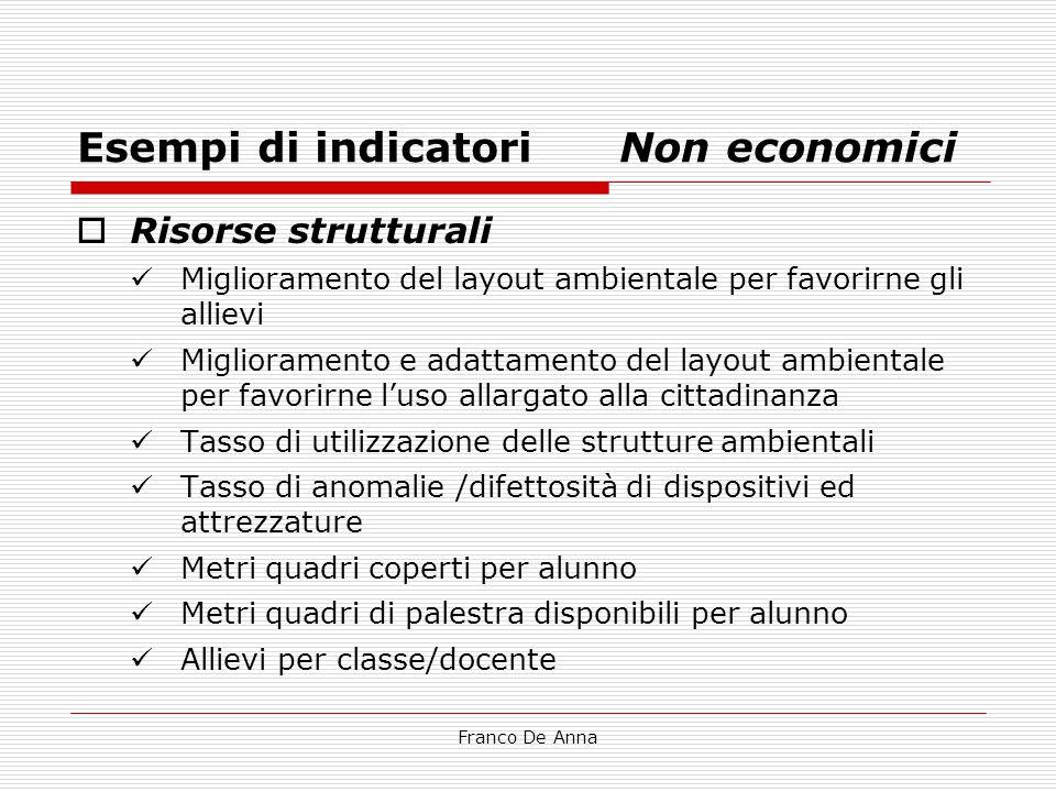 Franco De Anna Esempi di indicatori Non economici  Risorse strutturali Miglioramento del layout ambientale per favorirne gli allievi Miglioramento e