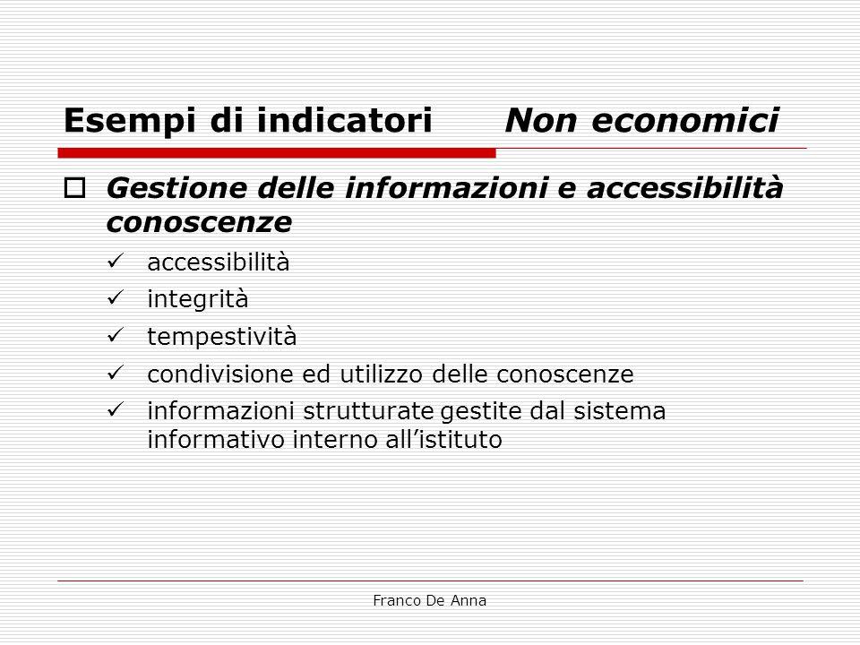 Franco De Anna Esempi di indicatori Non economici  Gestione delle informazioni e accessibilità conoscenze accessibilità integrità tempestività condiv