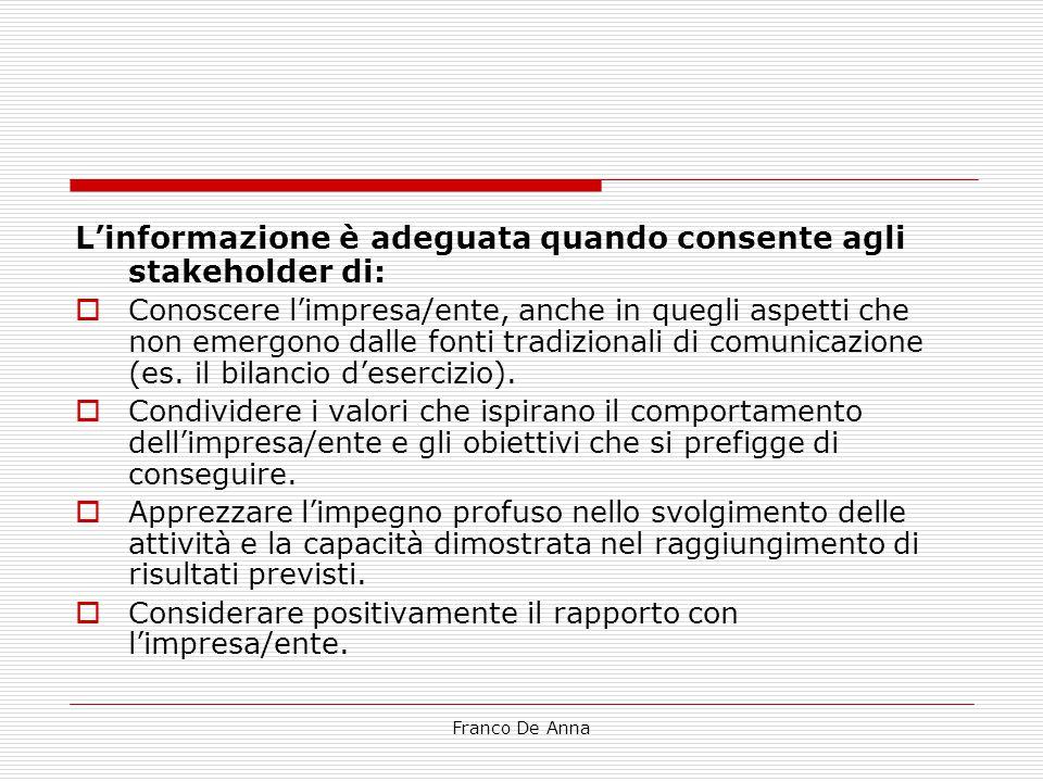 Franco De Anna L'informazione è adeguata quando consente agli stakeholder di:  Conoscere l'impresa/ente, anche in quegli aspetti che non emergono dal