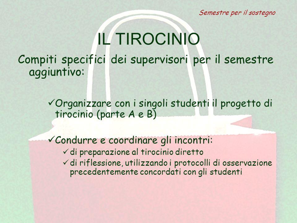 IL TIROCINIO Compiti specifici dei supervisori per il semestre aggiuntivo: Organizzare con i singoli studenti il progetto di tirocinio (parte A e B) C