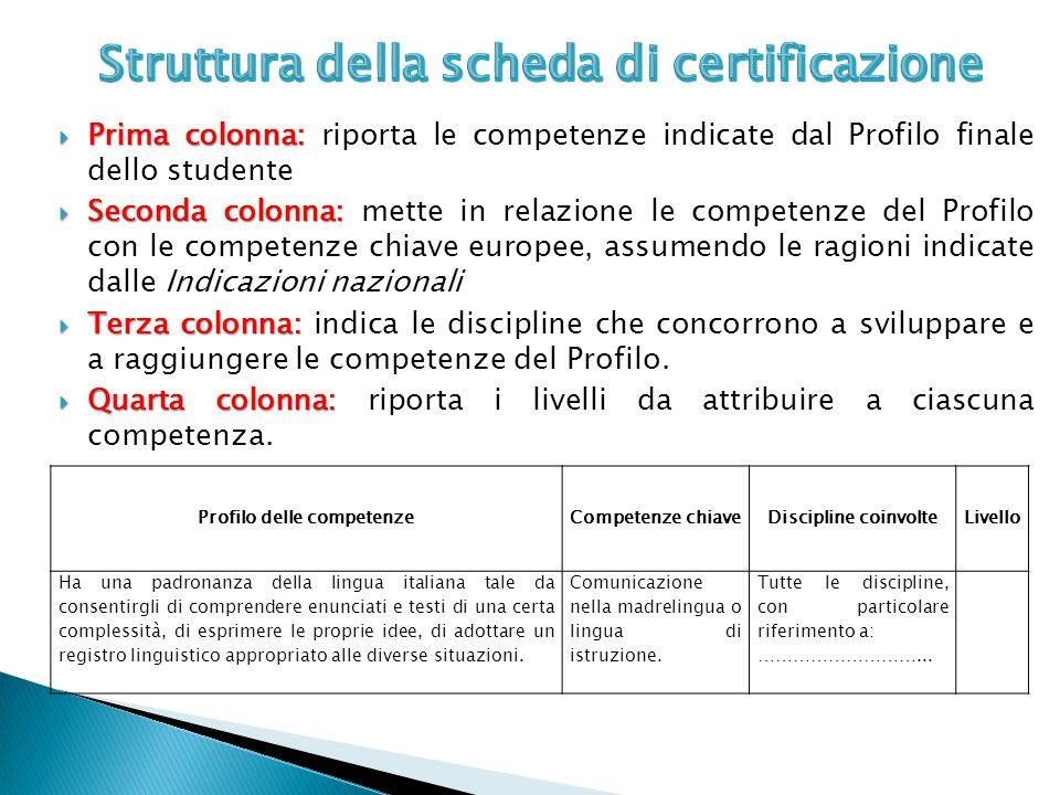  Prima colonna:  Prima colonna: riporta le competenze indicate dal Profilo finale dello studente  Seconda colonna:  Seconda colonna: mette in rela